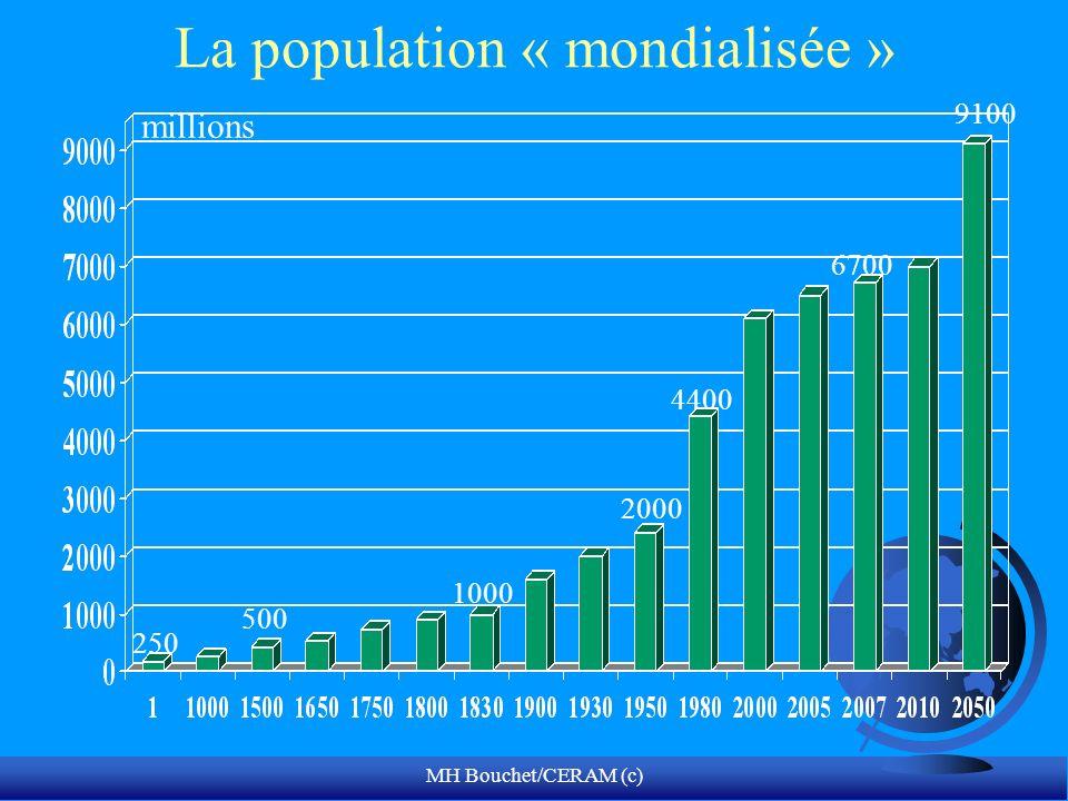 MH Bouchet/CERAM (c) La population « mondialisée » 250 1000 2000 4400 6700 500 millions 9100