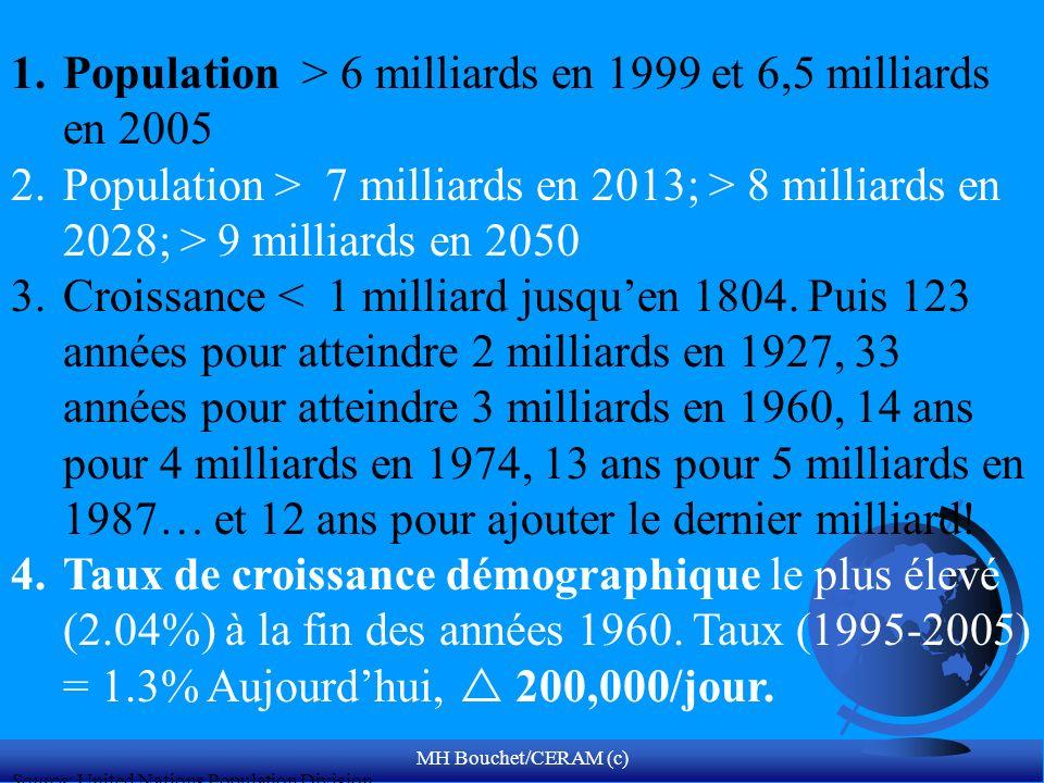 MH Bouchet/CERAM (c) 1. World population is estimated to cross the six billion threshold on October 12, 1999. 2. World population is projected to cros
