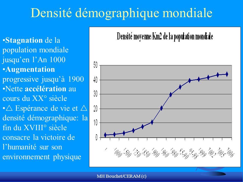 MH Bouchet/CERAM (c) Densité démographique mondiale Stagnation de la population mondiale jusquen lAn 1000 Augmentation progressive jusquà 1900 Nette a