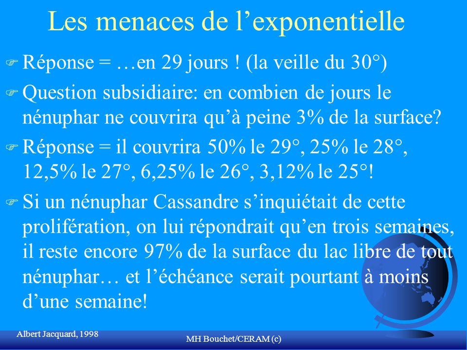 MH Bouchet/CERAM (c) Les menaces de lexponentielle F Réponse = …en 29 jours ! (la veille du 30°) F Question subsidiaire: en combien de jours le nénuph