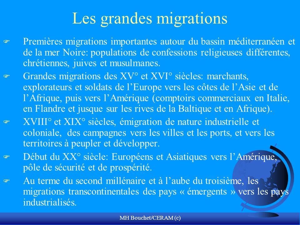 MH Bouchet/CERAM (c) Les grandes migrations F Premières migrations importantes autour du bassin méditerranéen et de la mer Noire: populations de confe