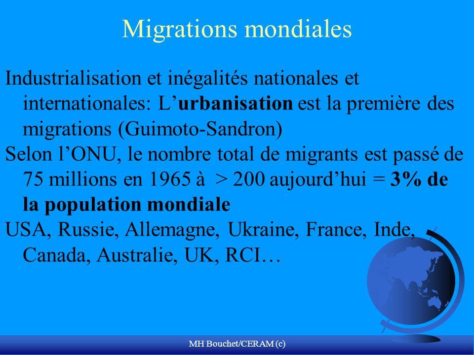 MH Bouchet/CERAM (c) Migrations mondiales Industrialisation et inégalités nationales et internationales: Lurbanisation est la première des migrations