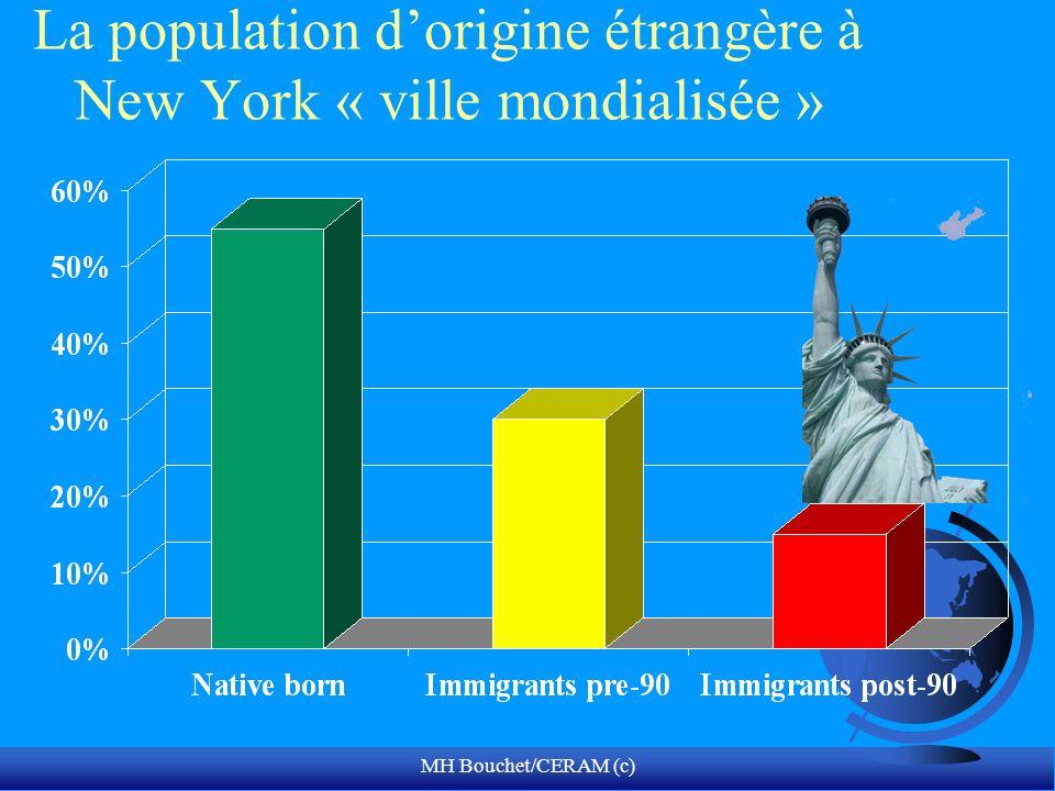 MH Bouchet/CERAM (c) La population dorigine étrangère à New York « ville mondialisée »