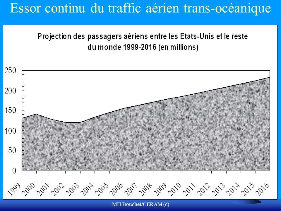 MH Bouchet/CERAM (c) Essor continu du traffic aérien trans-océanique