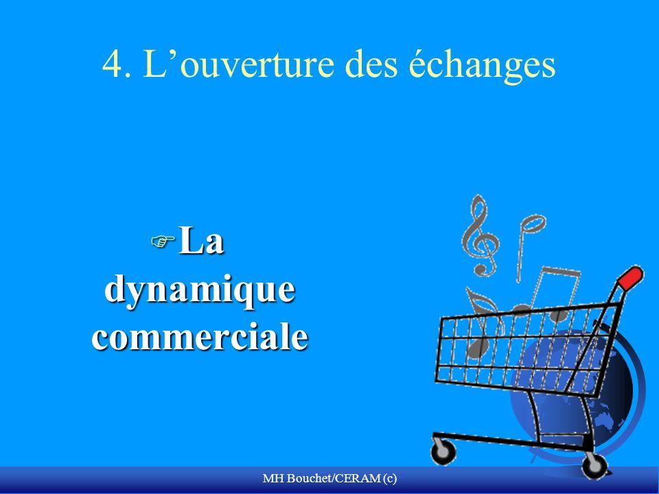 MH Bouchet/CERAM (c) 4. Louverture des échanges F La dynamique commerciale