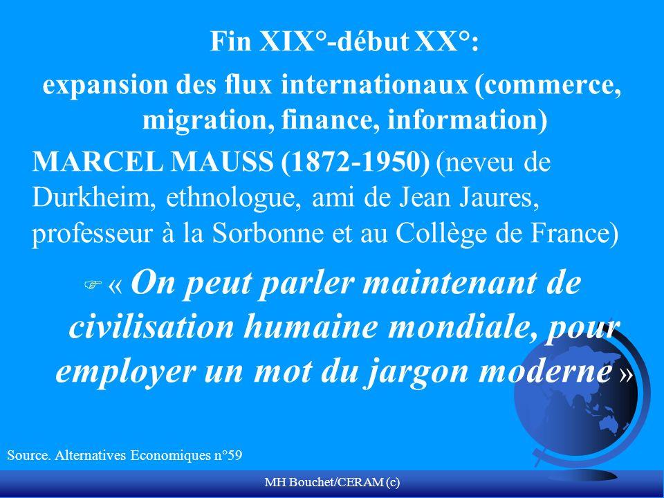 MH Bouchet/CERAM (c) Fin XIX°-début XX°: expansion des flux internationaux (commerce, migration, finance, information) MARCEL MAUSS (1872-1950) (neveu