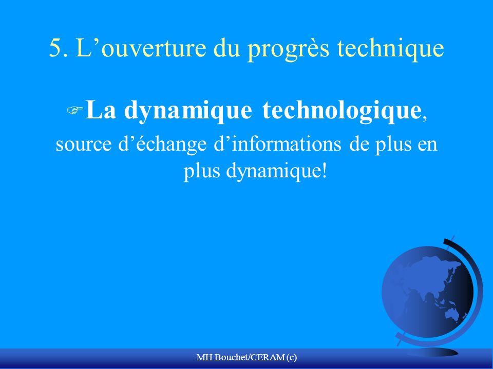 MH Bouchet/CERAM (c) 5. Louverture du progrès technique F La dynamique technologique, source déchange dinformations de plus en plus dynamique!