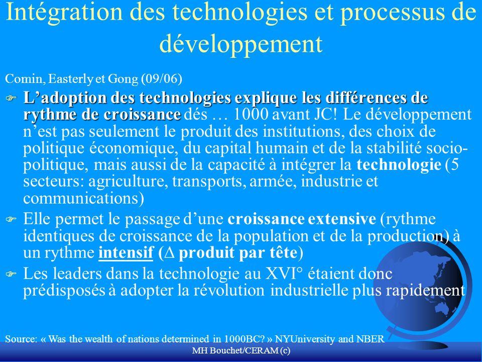 MH Bouchet/CERAM (c) Intégration des technologies et processus de développement Comin, Easterly et Gong (09/06) F Ladoption des technologies explique