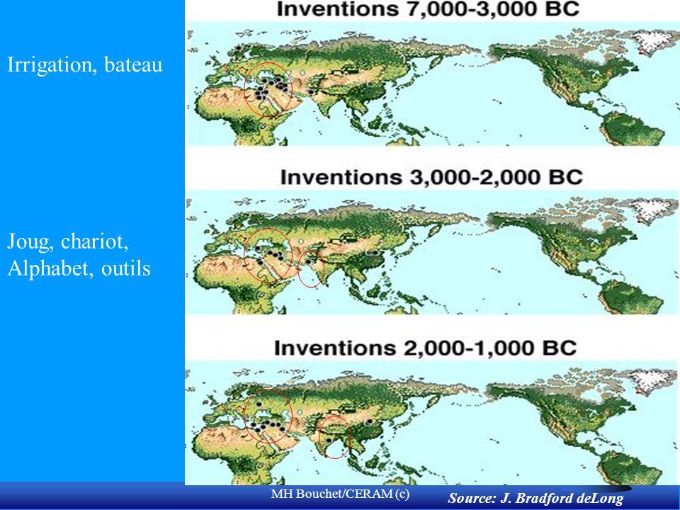 MH Bouchet/CERAM (c) Source: J. Bradford deLong Irrigation, bateau Joug, chariot, Alphabet, outils