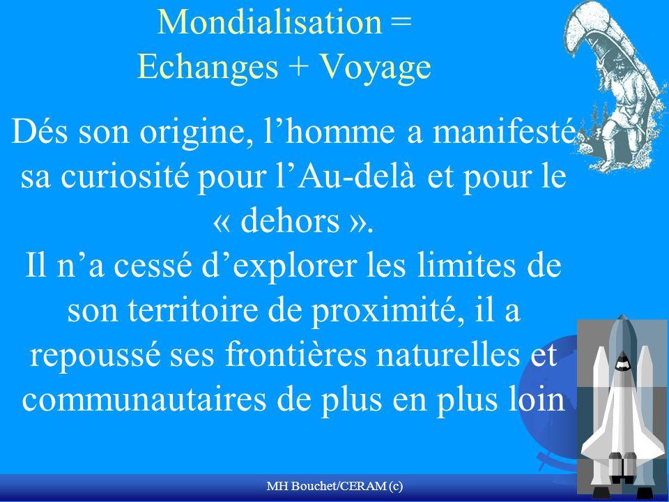 MH Bouchet/CERAM (c) Mondialisation = Echanges + Voyage Dés son origine, lhomme a manifesté sa curiosité pour lAu-delà et pour le « dehors ». Il na ce