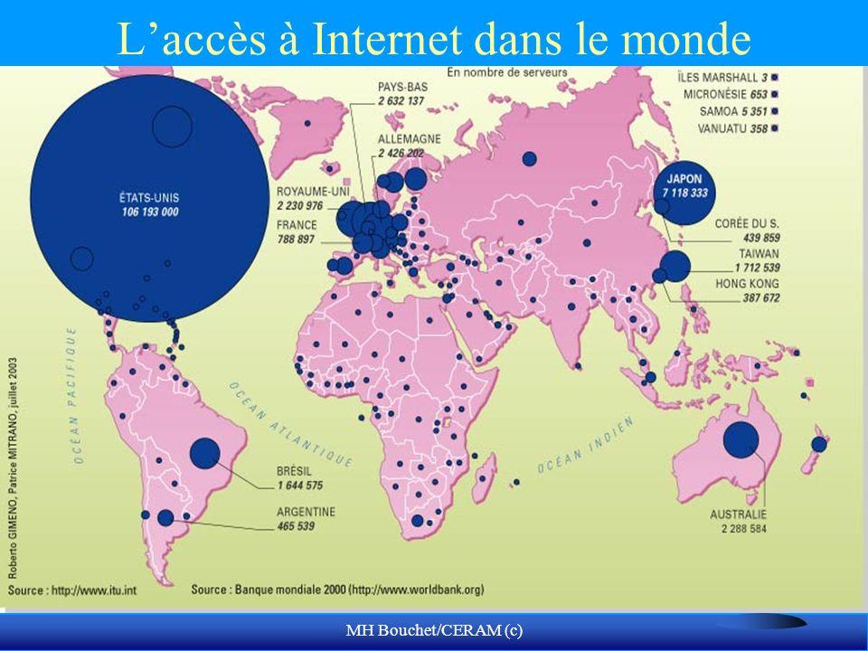 Laccès à Internet dans le monde