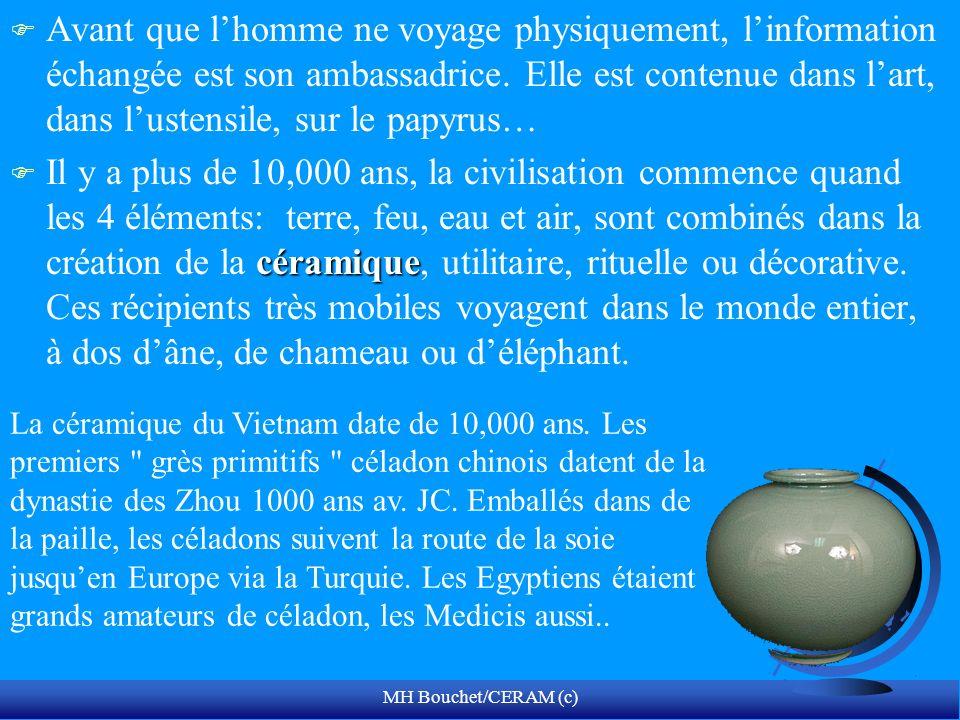 MH Bouchet/CERAM (c) Démographie français et « métissage » F > 1/5 personnes a un père dimmigration F > 1/4 a un grand-père dimmigration F 3 vagues dimmigration 1.