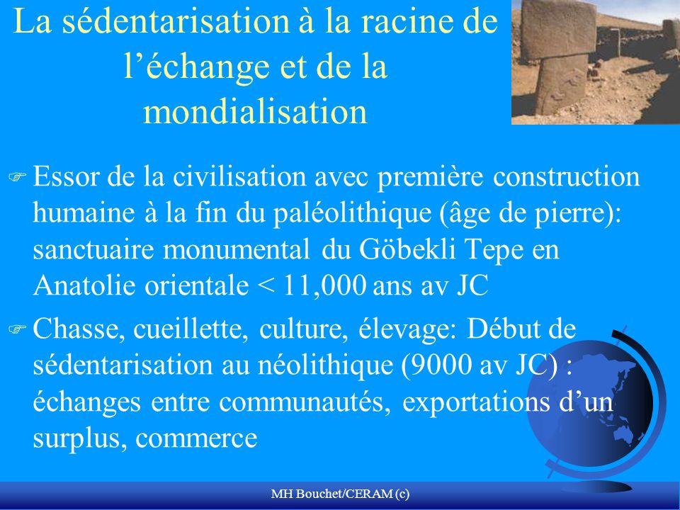 MH Bouchet/CERAM (c) La sédentarisation à la racine de léchange et de la mondialisation F Essor de la civilisation avec première construction humaine