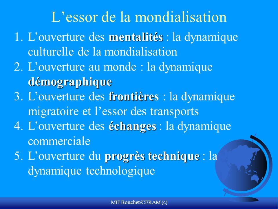 MH Bouchet/CERAM (c) Lessor de la mondialisation mentalités 1.Louverture des mentalités : la dynamique culturelle de la mondialisation démographique 2