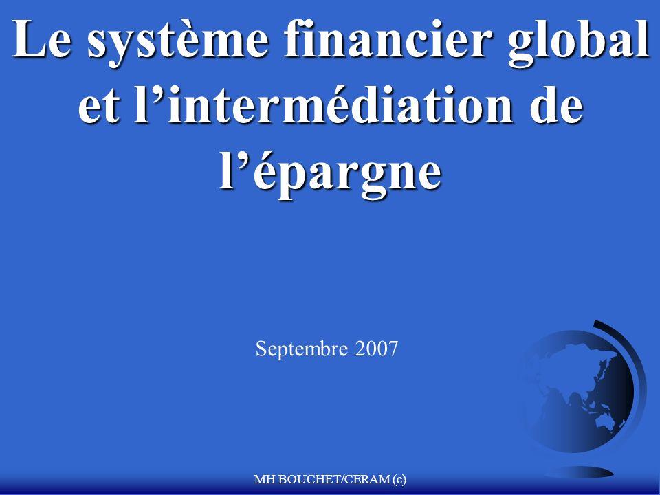 MH BOUCHET/CERAM (c) Septembre 2007 Le système financier global et lintermédiation de lépargne
