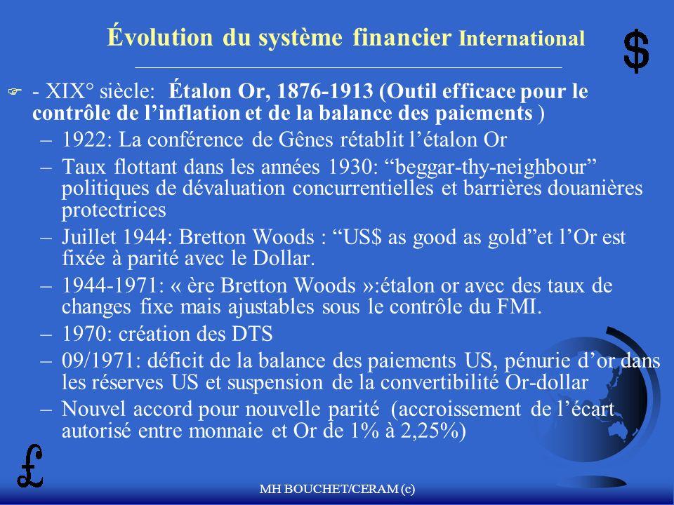 MH BOUCHET/CERAM (c) Évolution du système financier International F - XIX° siècle: Étalon Or, 1876-1913 (Outil efficace pour le contrôle de linflation