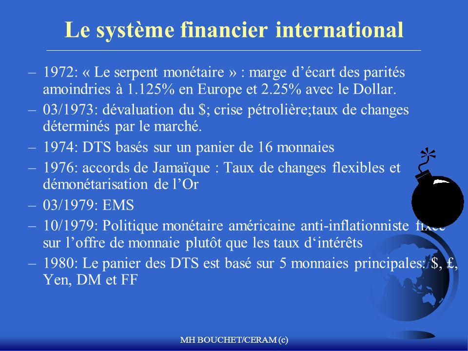 MH BOUCHET/CERAM (c) Le système financier international –1972: « Le serpent monétaire » : marge décart des parités amoindries à 1.125% en Europe et 2.