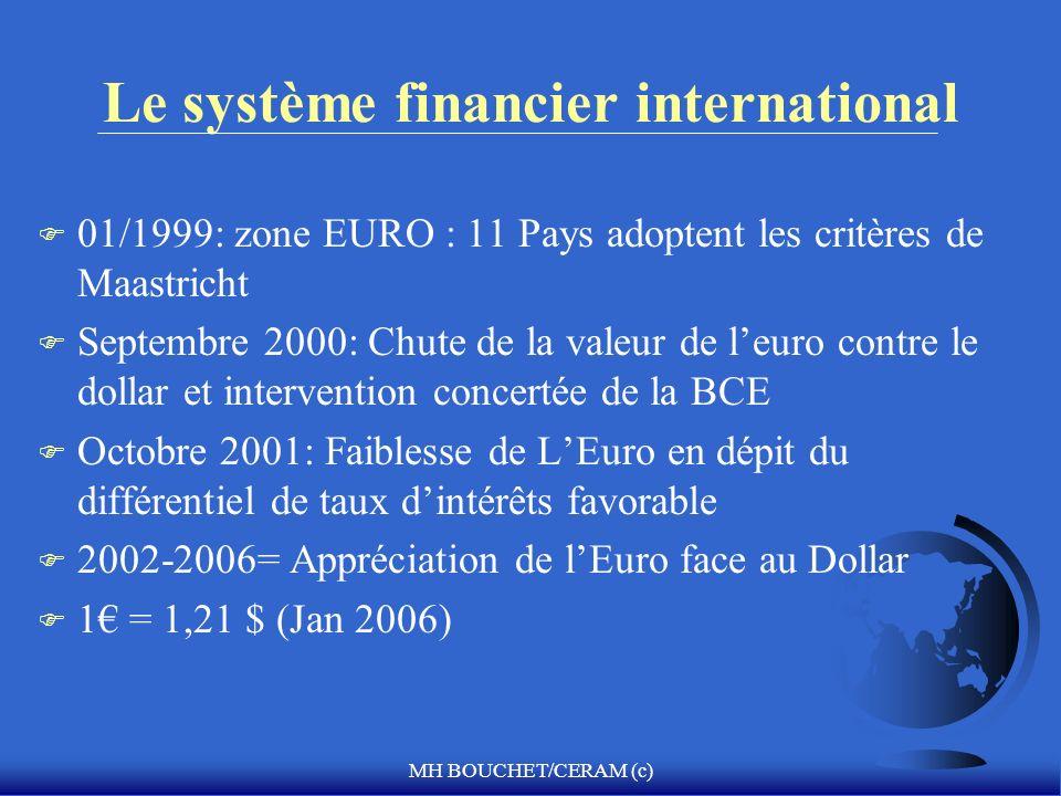 MH BOUCHET/CERAM (c) Le système financier international F 01/1999: zone EURO : 11 Pays adoptent les critères de Maastricht F Septembre 2000: Chute de