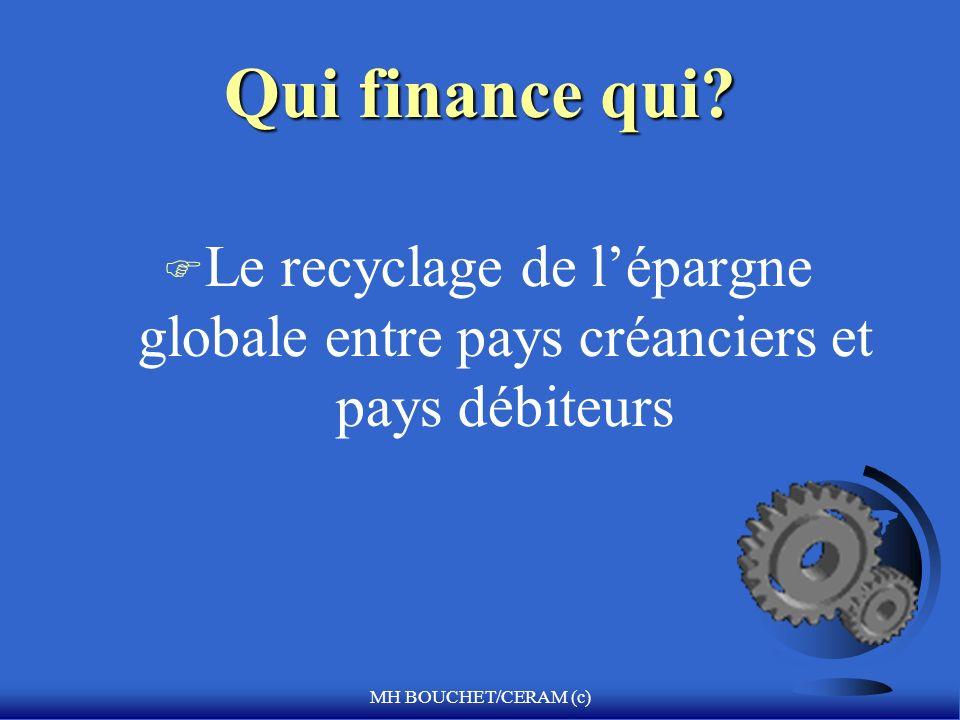 MH BOUCHET/CERAM (c) Qui finance qui? F Le recyclage de lépargne globale entre pays créanciers et pays débiteurs