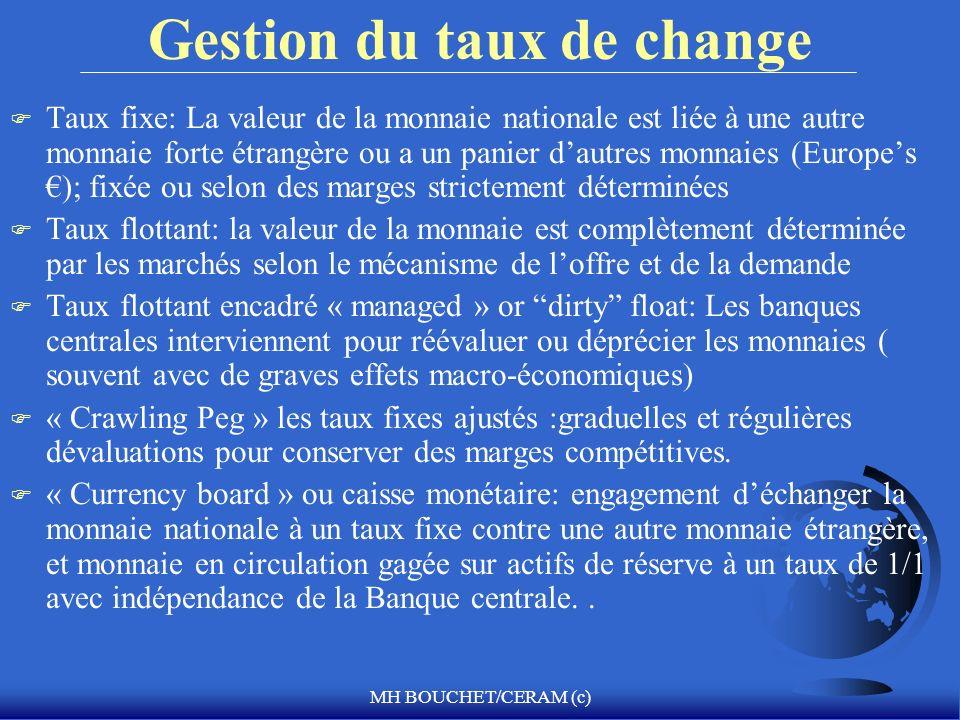 MH BOUCHET/CERAM (c) Gestion du taux de change F Taux fixe: La valeur de la monnaie nationale est liée à une autre monnaie forte étrangère ou a un pan