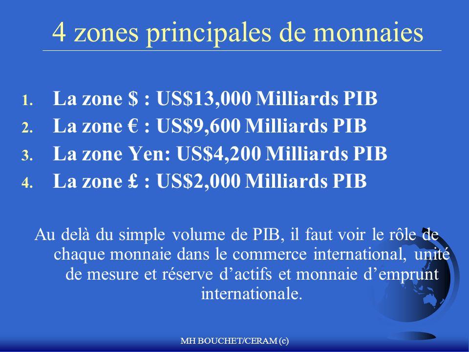 MH BOUCHET/CERAM (c) 4 zones principales de monnaies 1. La zone $ : US$13,000 Milliards PIB 2. La zone : US$9,600 Milliards PIB 3. La zone Yen: US$4,2