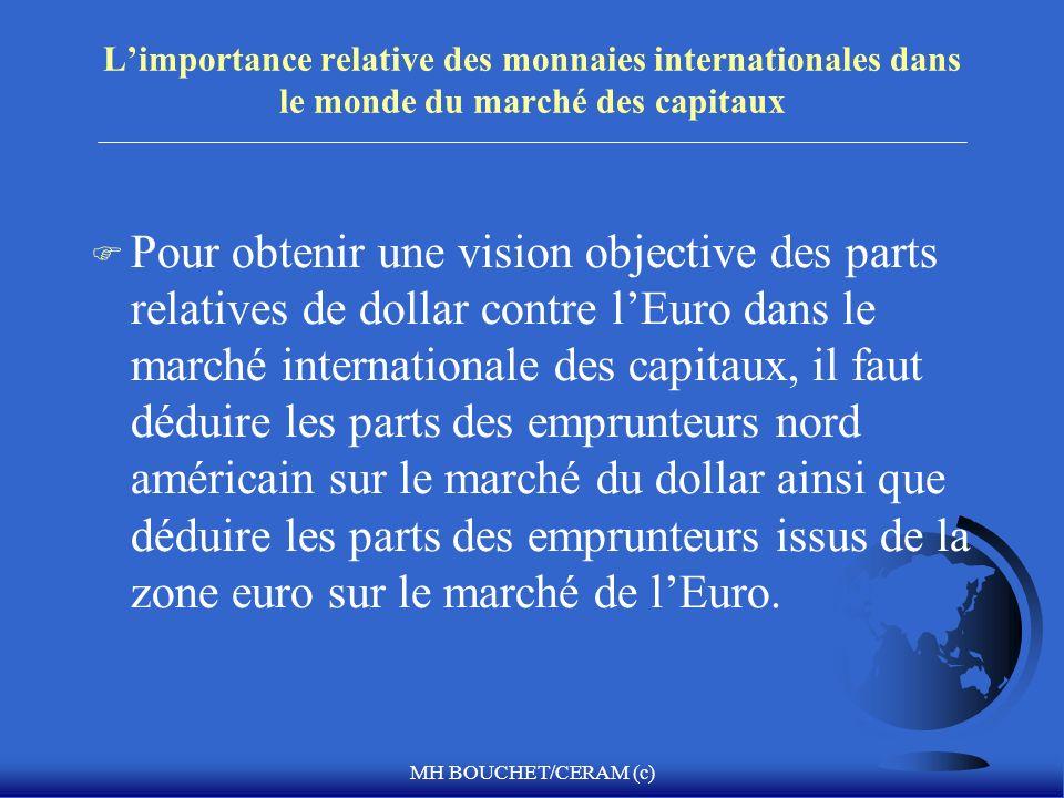 MH BOUCHET/CERAM (c) Limportance relative des monnaies internationales dans le monde du marché des capitaux F Pour obtenir une vision objective des pa