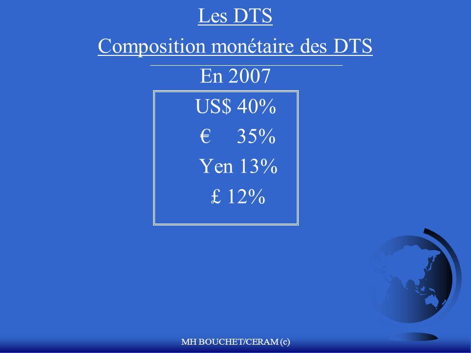 MH BOUCHET/CERAM (c) Les DTS Composition monétaire des DTS En 2007 US$ 40% 35% Yen 13% £ 12%