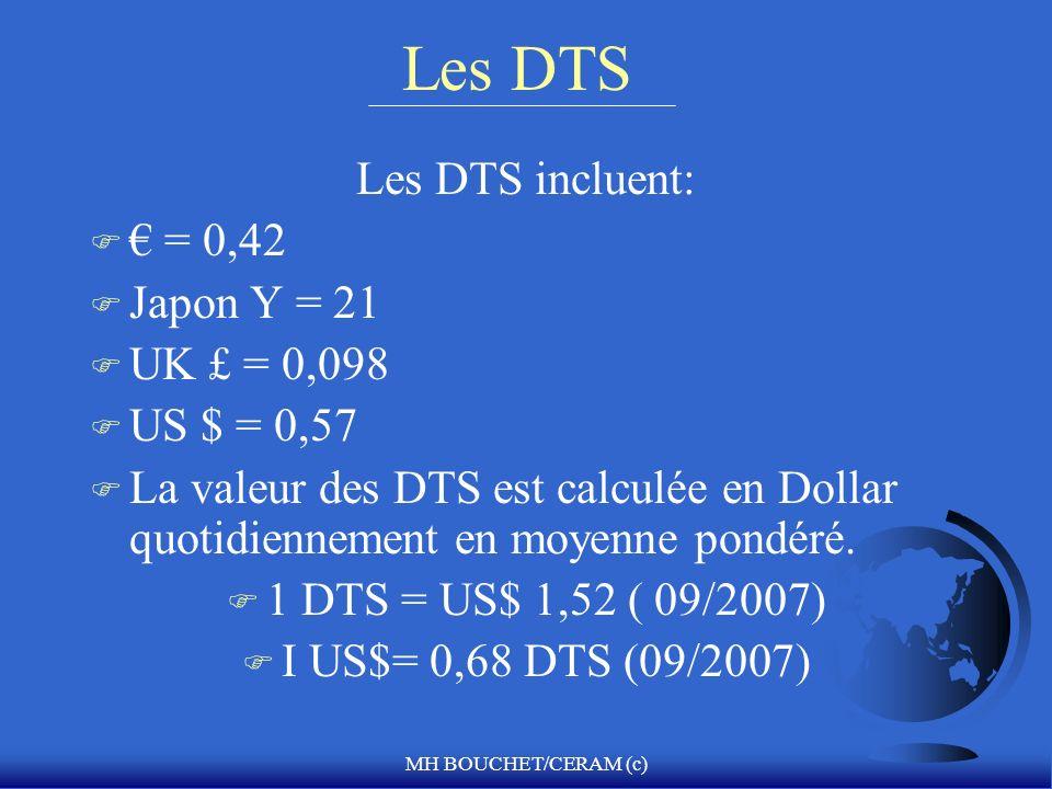 MH BOUCHET/CERAM (c) Les DTS Les DTS incluent: F = 0,42 F Japon Y = 21 F UK £ = 0,098 F US $ = 0,57 F La valeur des DTS est calculée en Dollar quotidi