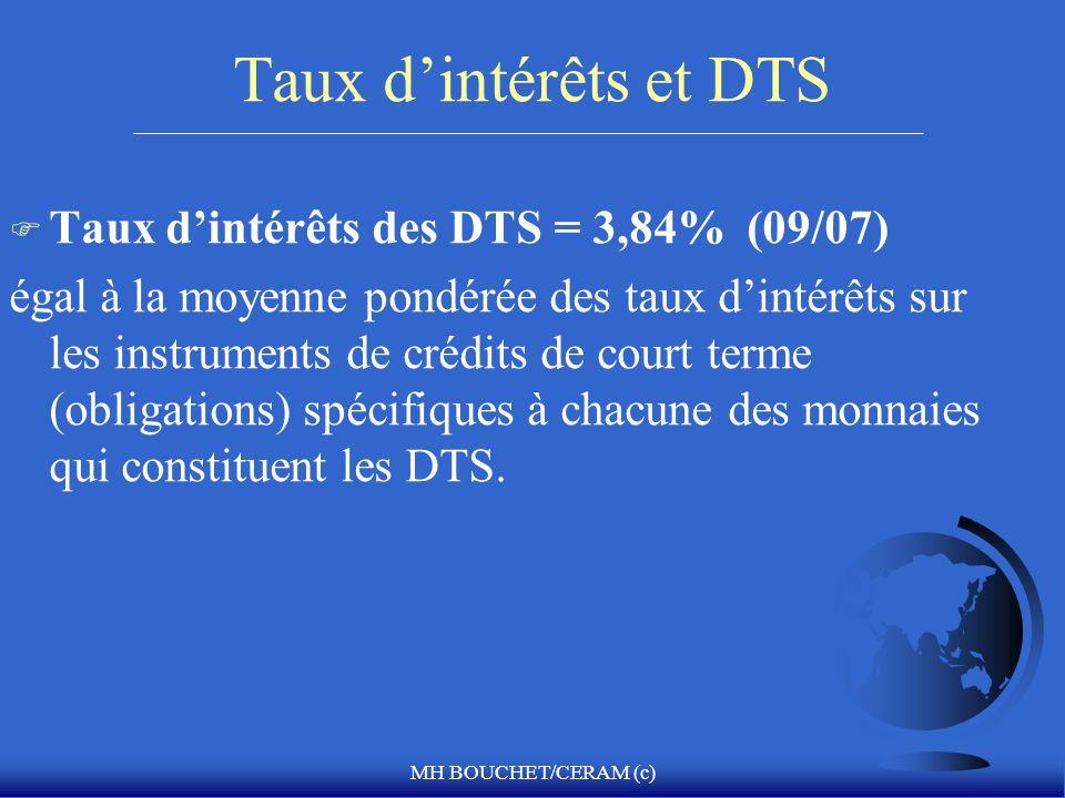 MH BOUCHET/CERAM (c) Taux dintérêts et DTS F Taux dintérêts des DTS = 3,84% (09/07) égal à la moyenne pondérée des taux dintérêts sur les instruments