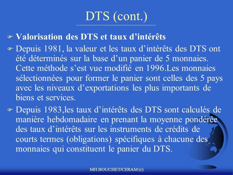 MH BOUCHET/CERAM (c) DTS (cont.) F Valorisation des DTS et taux dintérêts F Depuis 1981, la valeur et les taux dintérêts des DTS ont été déterminés su