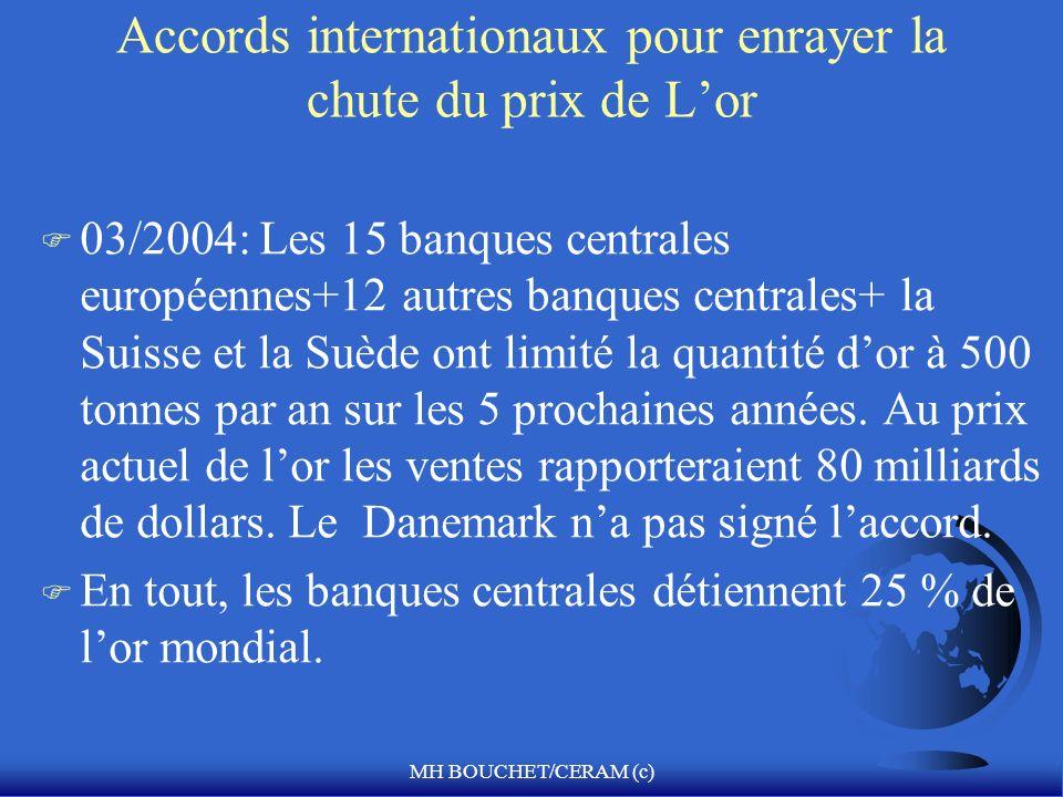 MH BOUCHET/CERAM (c) Accords internationaux pour enrayer la chute du prix de Lor F 03/2004: Les 15 banques centrales européennes+12 autres banques cen
