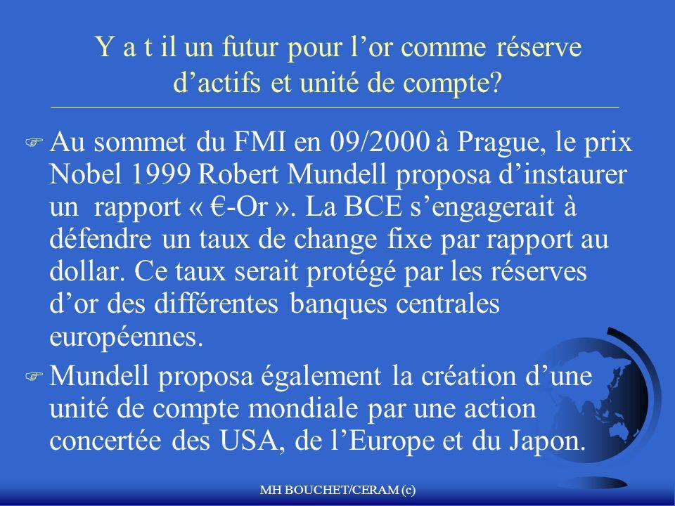 MH BOUCHET/CERAM (c) Y a t il un futur pour lor comme réserve dactifs et unité de compte? F Au sommet du FMI en 09/2000 à Prague, le prix Nobel 1999 R