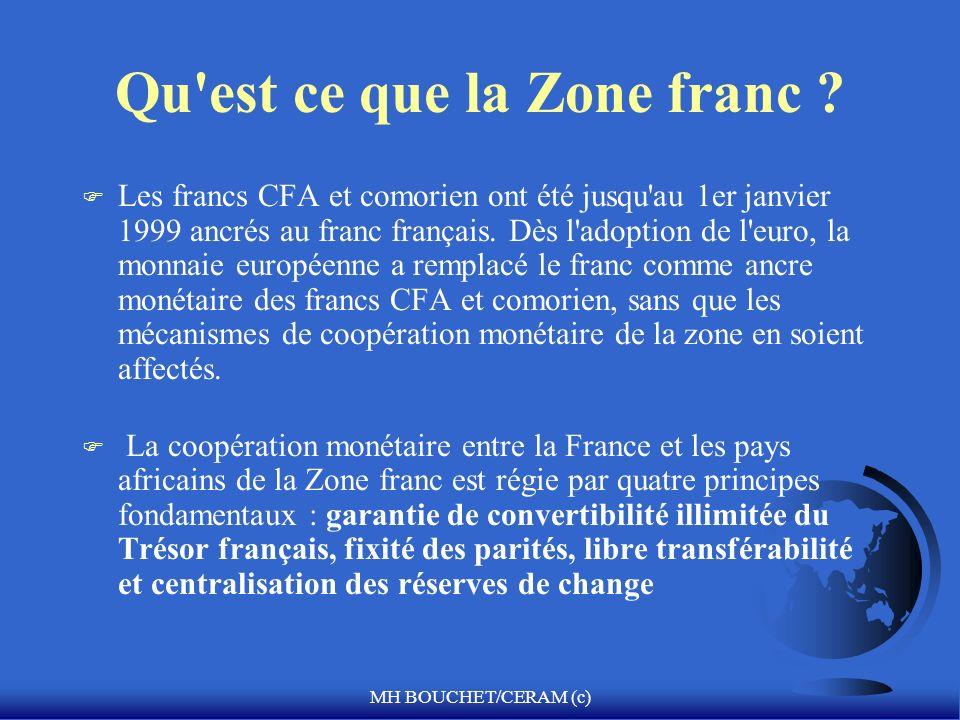 MH BOUCHET/CERAM (c) Qu'est ce que la Zone franc ? F Les francs CFA et comorien ont été jusqu'au 1er janvier 1999 ancrés au franc français. Dès l'adop