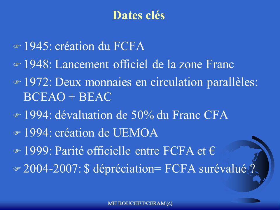MH BOUCHET/CERAM (c) F 1945: création du FCFA F 1948: Lancement officiel de la zone Franc F 1972: Deux monnaies en circulation parallèles: BCEAO + BEA