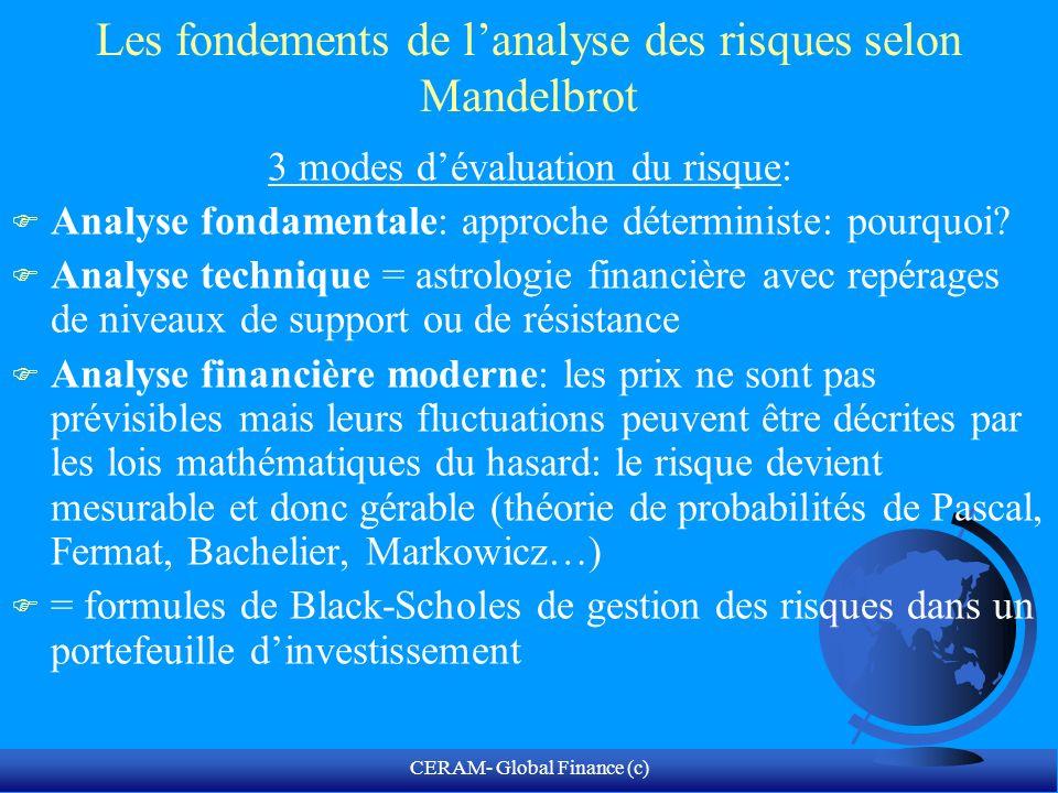 CERAM- Global Finance (c) Le hasard selon Mandelbrot Mandelbrot distingue 3 formes de hasard : Le hasard bénin, il représente une régularité à grande échelle, par exemple le mouvement Brownien relève du hasard bénin.