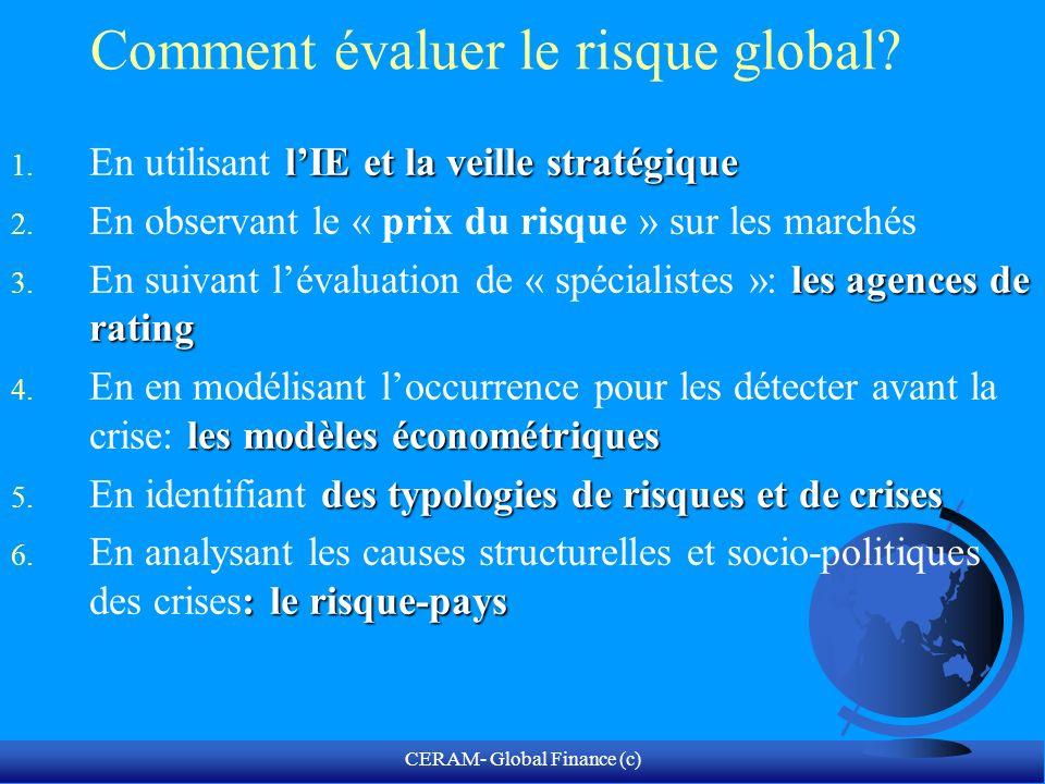 CERAM- Global Finance (c) Evaluer le risque-pays.