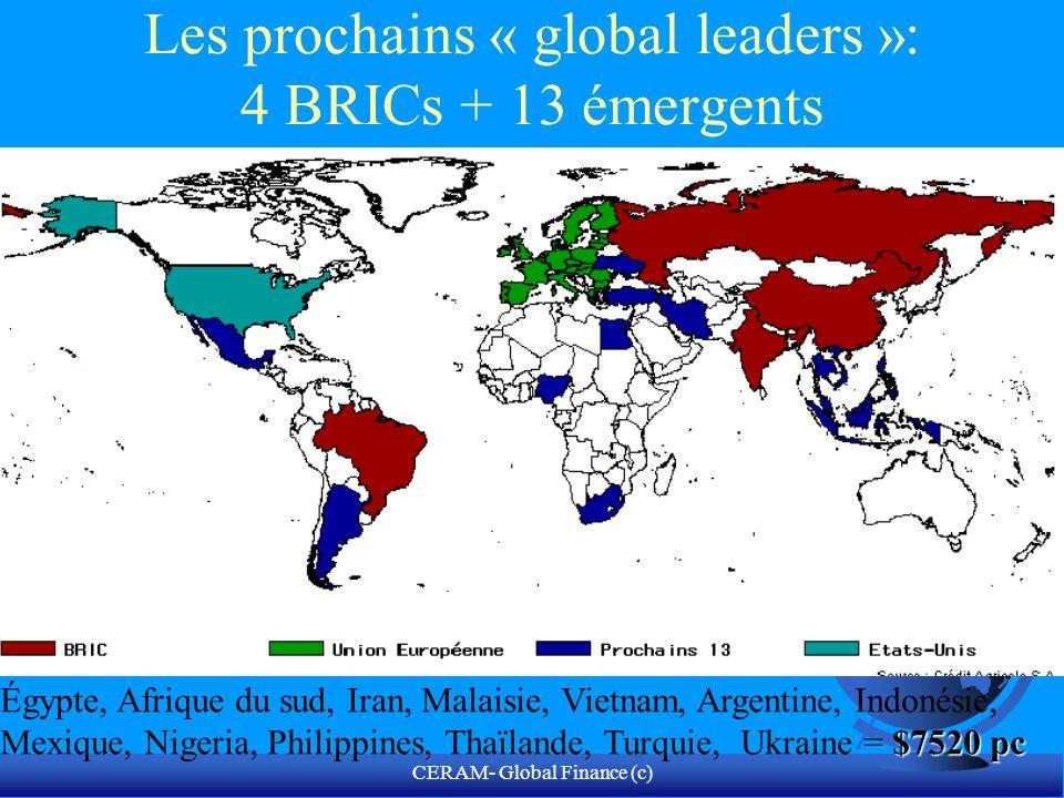 CERAM- Global Finance (c) Le rattrapage des BRICs