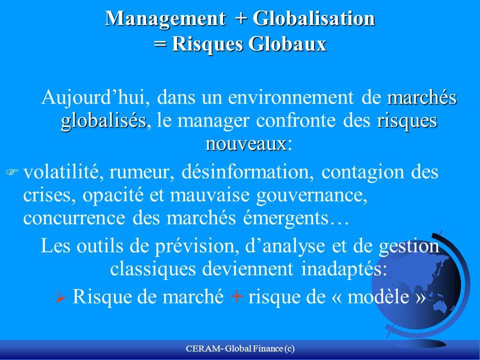 CERAM- Global Finance (c) …Le risque-pays nest plus ce quil était La Globalisation = caisse de résonance propice à la rumeur et à la volatilité