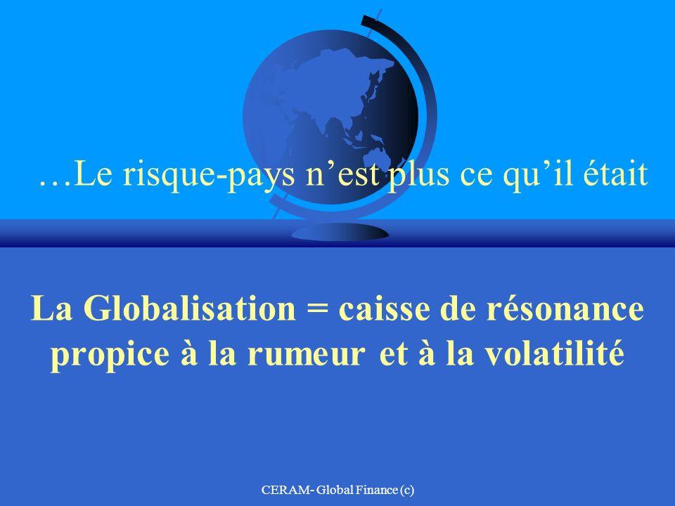CERAM- Global Finance (c) 2 défis majeurs de la globalisation pour lIE volatilité F 1.