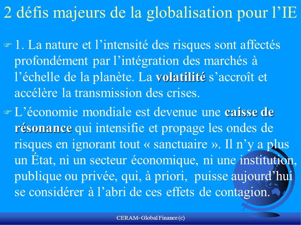 CERAM- Global Finance (c) 2 défis majeurs de la globalisation pour lIE F 2.