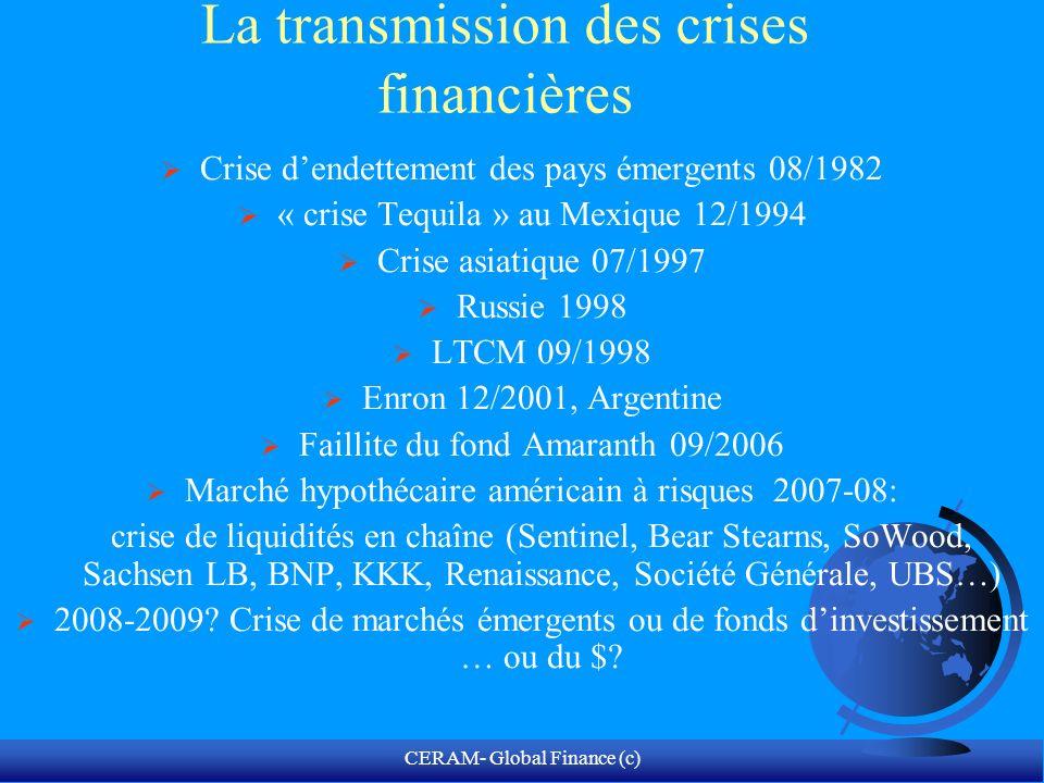 CERAM- Global Finance (c) Un pays vit-il au-dessus de ses moyens.