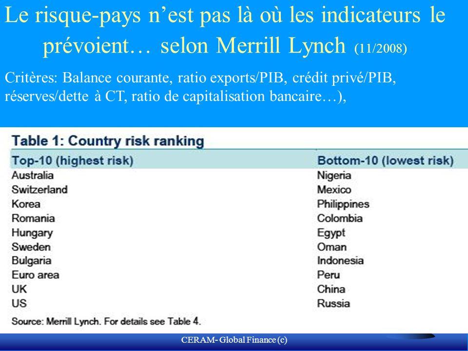CERAM- Global Finance (c) Une mesure comparative du contrôle de la corruption en Asie