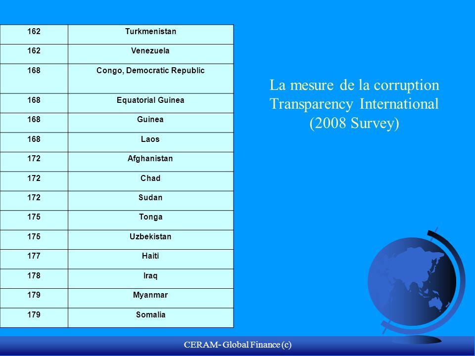 CERAM- Global Finance (c) Heritage Foundation: Indice de liberté économique 2008 (162 pays- 10 critères économiques et institutionnels) 1.