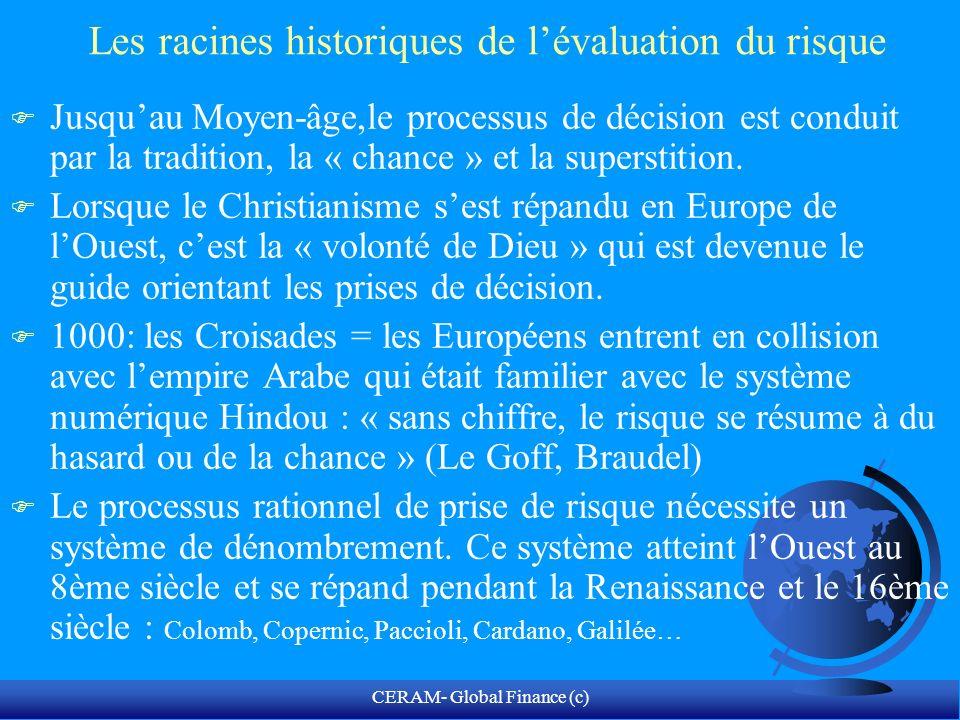 CERAM- Global Finance (c) La « découverte » du risque Pascal 1654Fermat 1654 Markowitz 1952M.