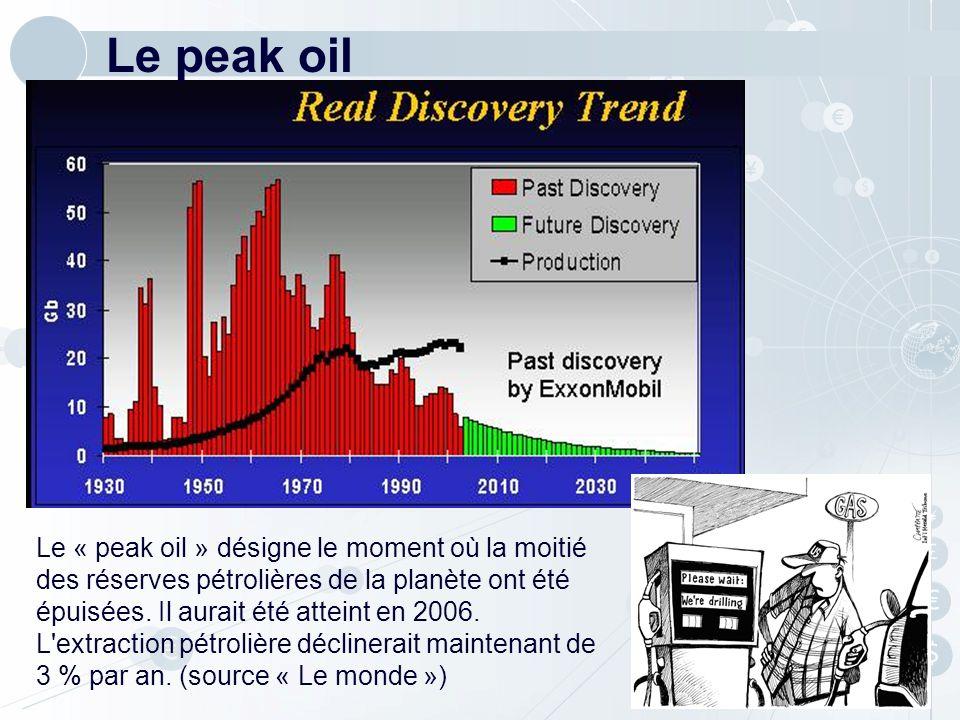 Le « peak oil » désigne le moment où la moitié des réserves pétrolières de la planète ont été épuisées. Il aurait été atteint en 2006. L'extraction pé