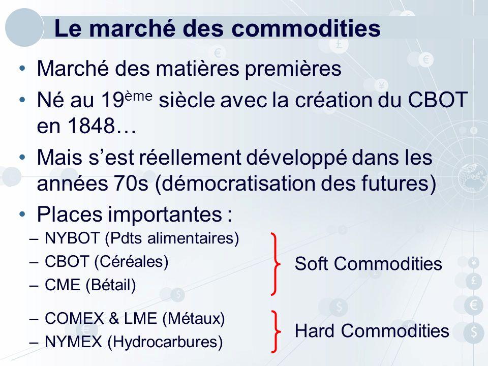 Le marché des commodities Marché de futures utilisé pour se couvrir ou spéculer Producteurs et consommateurs : couvrent leurs positions.