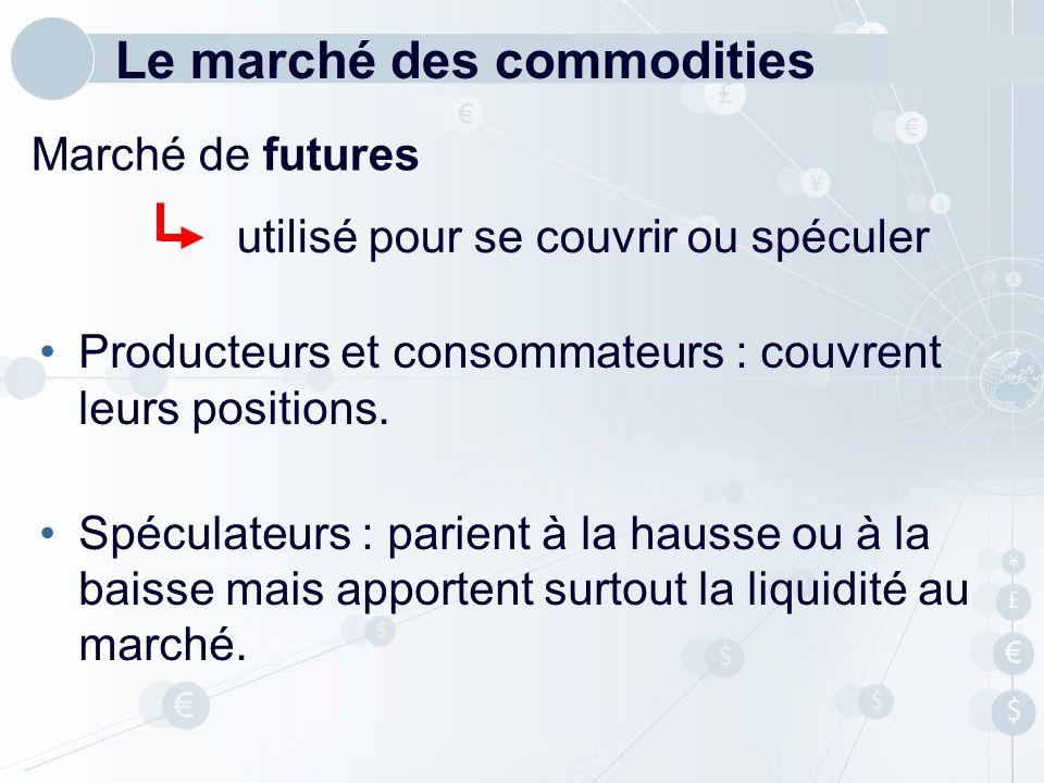 Le marché des commodities Marché de futures utilisé pour se couvrir ou spéculer Producteurs et consommateurs : couvrent leurs positions. Spéculateurs