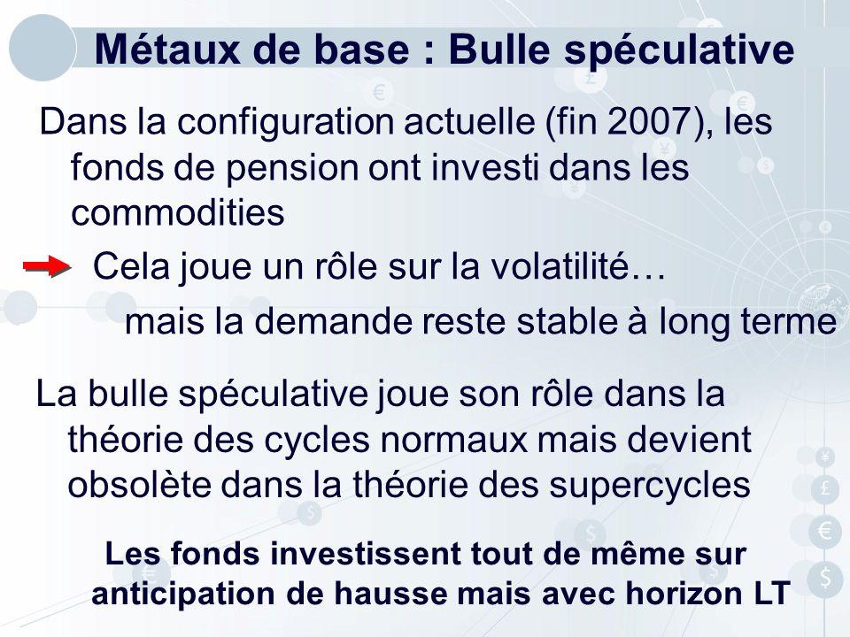 Dans la configuration actuelle (fin 2007), les fonds de pension ont investi dans les commodities Métaux de base : Bulle spéculative Cela joue un rôle