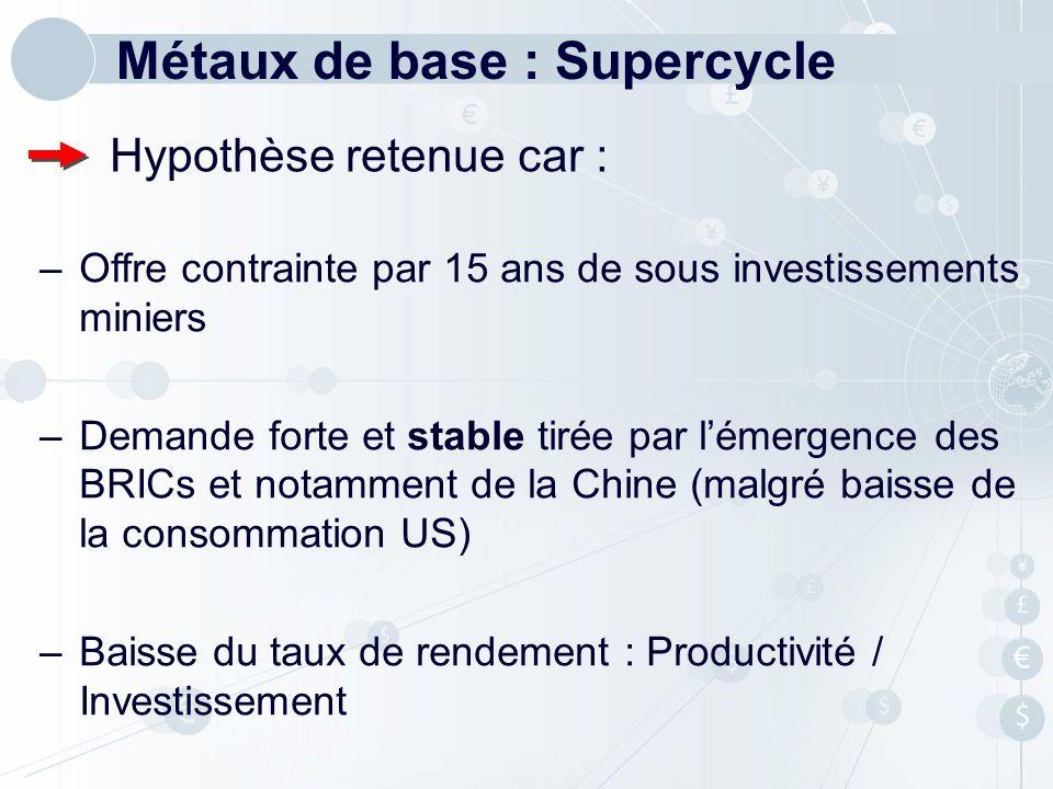 Métaux de base : Supercycle Hypothèse retenue car : –Offre contrainte par 15 ans de sous investissements miniers –Demande forte et stable tirée par lé