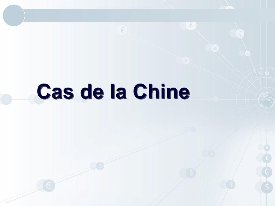Cas de la Chine